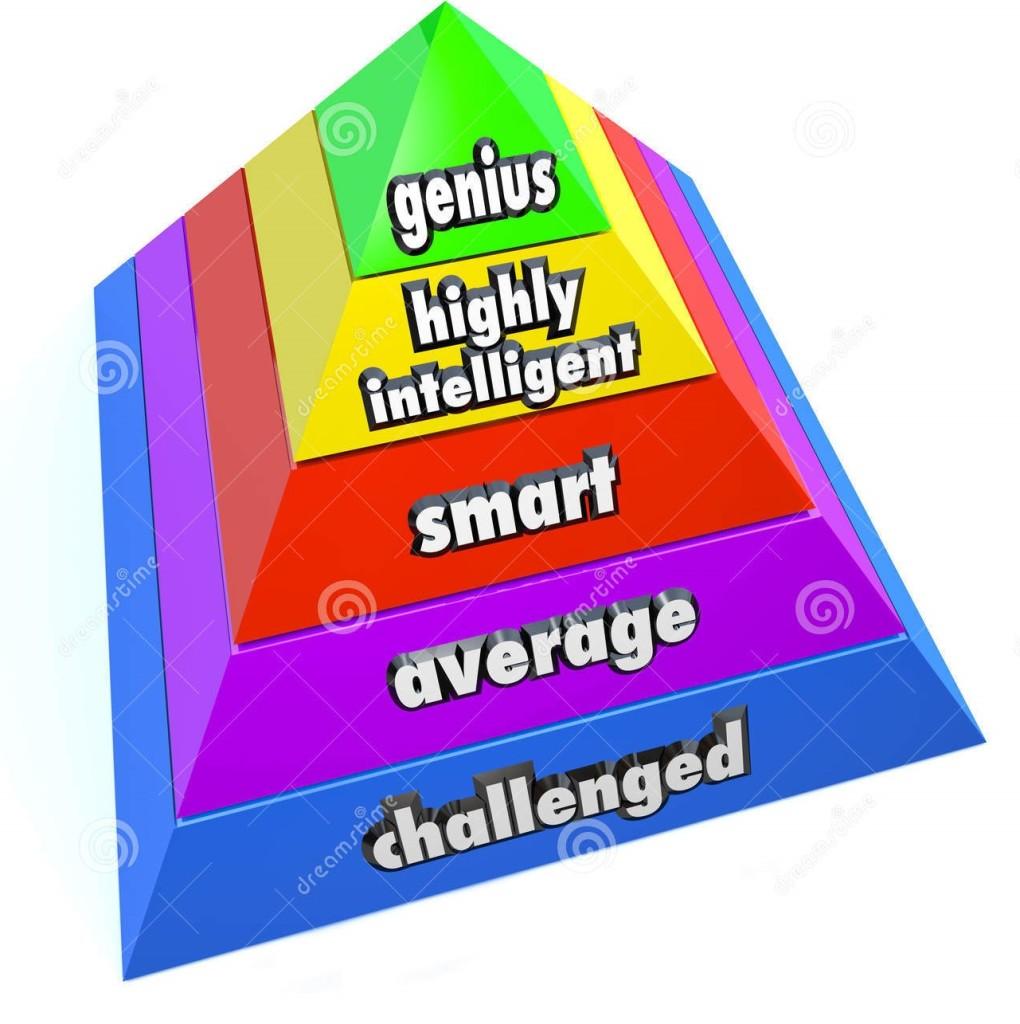 intelligent-pyramid