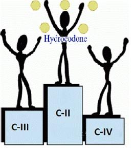 8th day hydrocodone