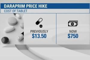 daraprim-price-hike
